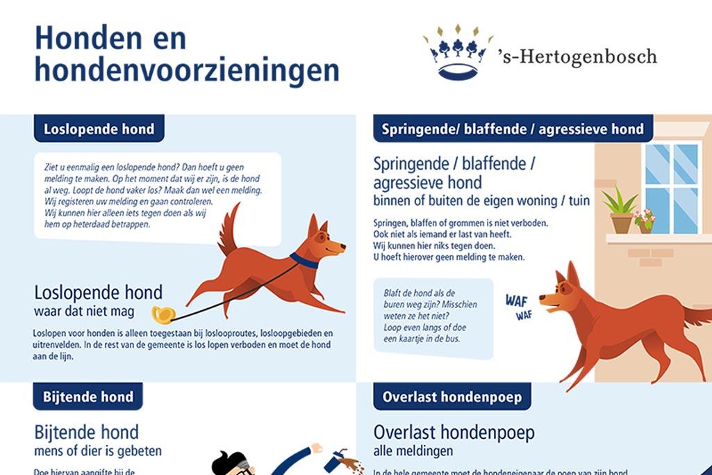 hondenvoorzieningen-gemeente-shertogenbosch
